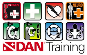 Dan Training